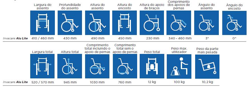 Alu Lite Cadeira de rodas Invacare Alu Lite Caracteristicas