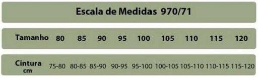 970 e 971 medidas 1