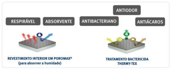 EST 090 Estabilizador de tornozelo Lace up Orliman Tobiplus info 2
