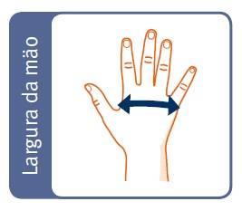 Largura da mão